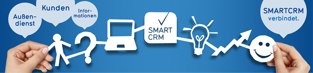Smart CRM · Webbanner · Art Crash Werbeagentur Karlsruhe